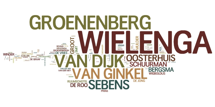 Genealogie_Wordle